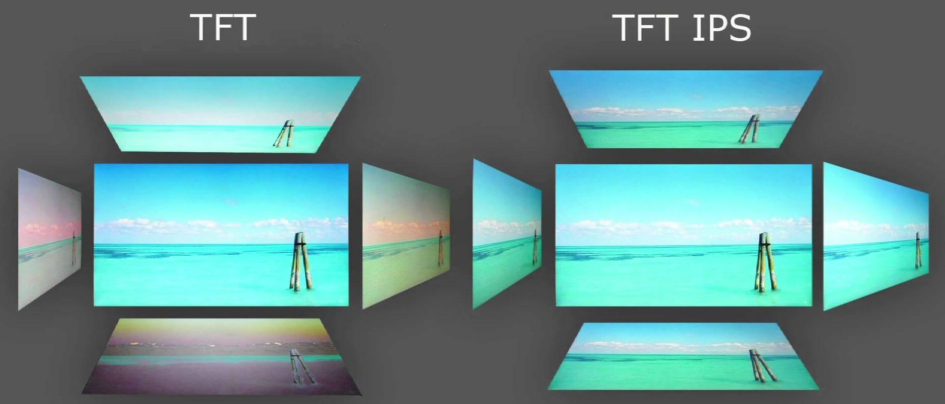 TFT vs TFT IPS