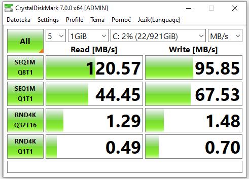 Kako hitri so HDD diski v primerjavi z SSD in NVMe?