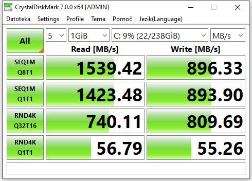 Izjemne hitrosti NVMe SSD diskov