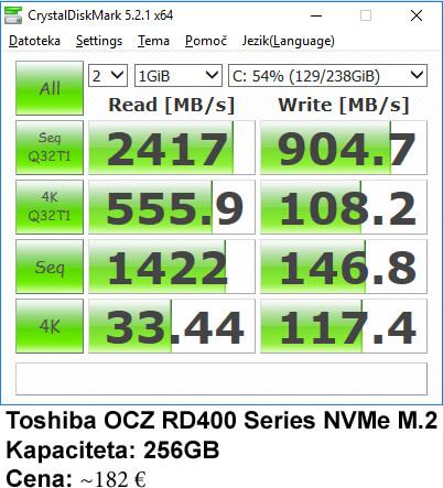Toshiba OCZ RD400 Series NVMe M.2